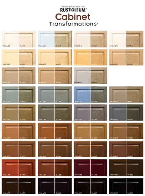rustoleum cabinet paint colors rust oleum cabinet transformations color swatches both regular like we did it and with the