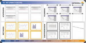 Floor Planner Online Free 5s information board example 5 120x240 tnp visual