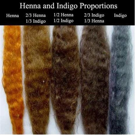 non toxic natural on pinterest henna for hair powder and your hair natural hair color henna indigo for hair dye hair
