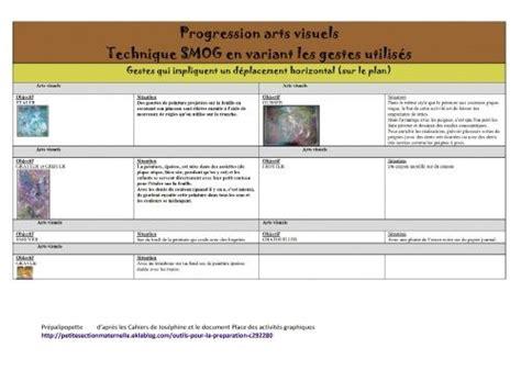 section 23 classroom progression en arts visuels autour des gestes d actions