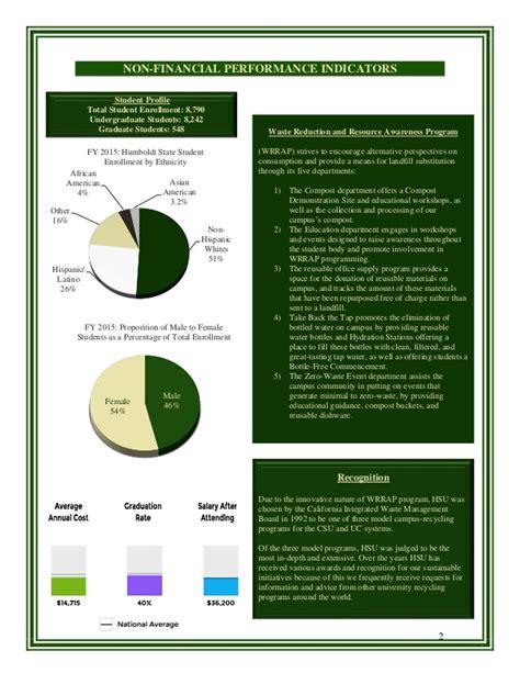 Mba Program Humboldt by Citizen Centric Report Humboldt State Hsu