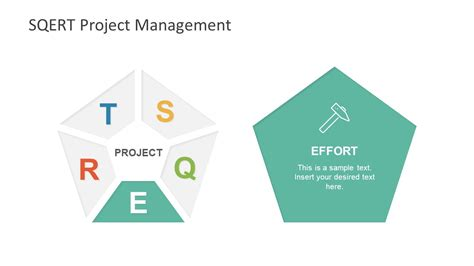 powerpoint templates for project management sqert project management powerpoint template slidemodel
