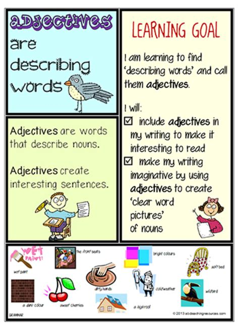 Adjective Essay Exle by Parts Of Speech Adjective Chart A Colourful Adjective Chart Gives A Definition Learning Goal
