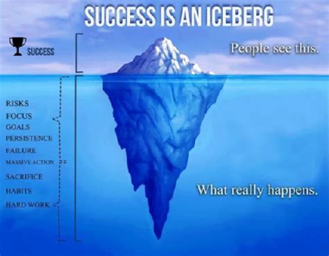 success is an iceberg uniting caregivers