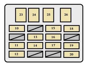 car engine manuals 2002 toyota echo instrument cluster toyota echo 2000 2002 fuse box diagram auto genius