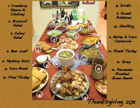 english in jerez thanksgiving what do people eat on thanksgiving