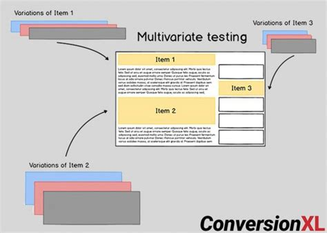design elements conversionxl a b testing mastery from beginner to pro in a blog post