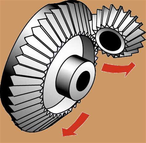 imagenes en movimiento de engranajes viru el sistema de transmisi 243 n de un formula 1 parte
