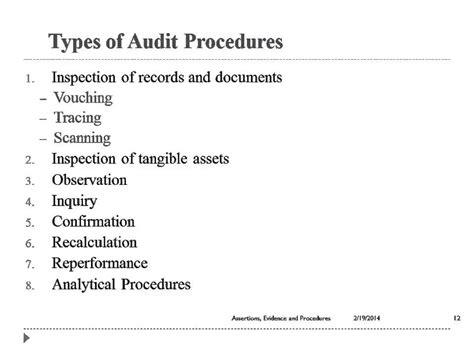 9 Audit Procedures by Auditing Procedures