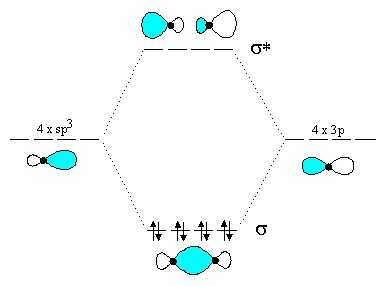 orbital diagram for chlorine orbital diagram for chlorine 28 images chlorine