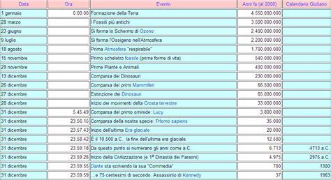 Calendario Geologico Pertnotes Ottobre 2013