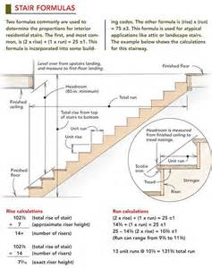 home design story parts needed best 25 building stairs ideas on deck calculator how to make stairs and deck stairs