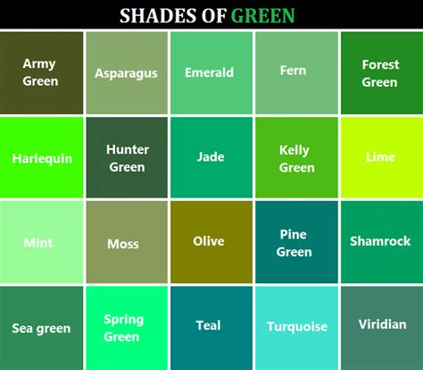 different shades of green coloring pages shades of green http goddessofsax tumblr com post
