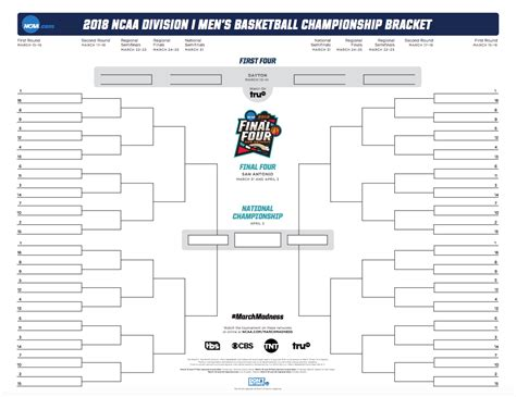 blank ncaa bracket template blank bracket template image collections templates