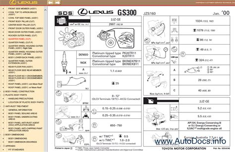 auto repair manual online 1995 lexus gs auto manual service manual car repair manuals online pdf 2004 lexus gs instrument cluster service manual