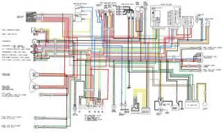 zxr 400 l1 l4 uk colour wiring race loom mods www