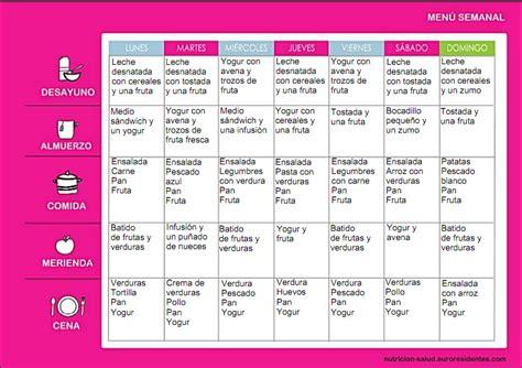 Dieta Detox Menu Semanal by 250 Para Adelgazar Con Una Dieta Sana Y Equilibrada