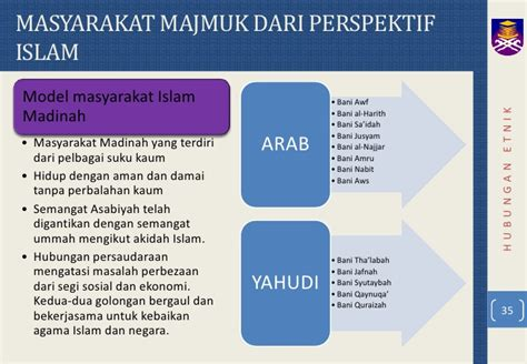 Menggugat Konsep Hubungan Kerja contoh asimilasi kebudayaan islam di indonesia surat box