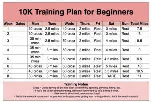 a simple 10k plan that s for beginners