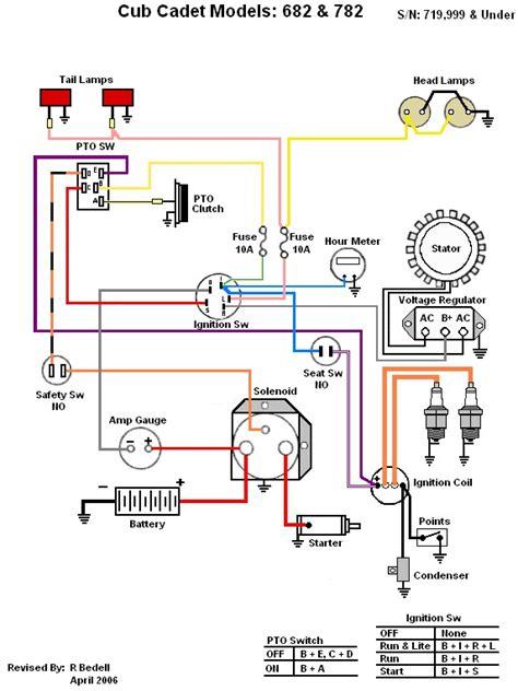 repower kt   wiring  needed cub cadet tractor forum gttalk