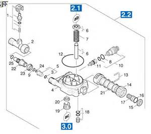 karcher parts diagram get free image about wiring diagram
