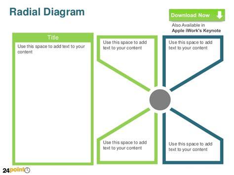 Radial Diagram Powerpoint Presentation Radial Diagram