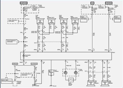 marvelous 1999 gmc suburban radio wiring diagram images best image wiring diagram cashsigns us 1999 gmc yukon wiring diagram imageresizertool