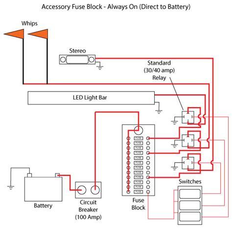 40 breaker box wiring diagram wiring diagrams wiring