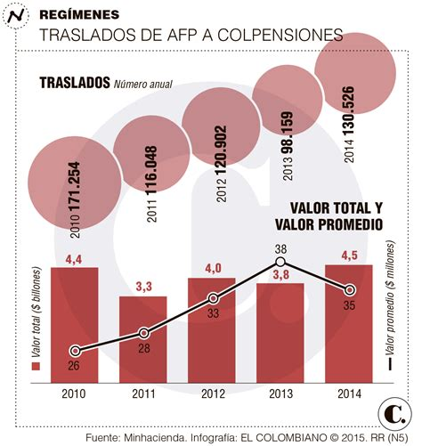 aumento mesada pensional colombia 2016 aumento pensiones 2016 colombia blackhairstylecuts com