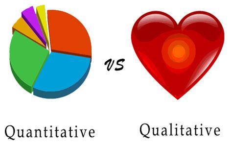 Pendekatan Kuantitatif Kualitatif Serta Kombinasinya Diskon metode penelitian kuantitatif dan kualitatif b 120 nyl