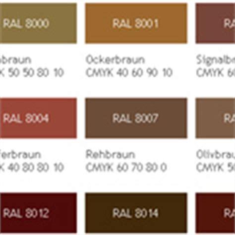 Ral Farbnummern Tabelle by Aktuelles Rund Um Die Farben