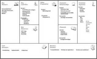 28 osterwalder business model template osterwalder gt lista wpis 243 w gt value co