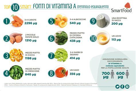 vitamina e alimenti alimenti ricchi di vitamina a