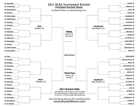 blank march madness bracket template 2011 ncaa tournament bracket printable blank