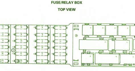 mercedes 500e fuse box diagram verpeliculas co