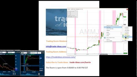 live trading rooms trade ideas live trading room recap tuesday november 1