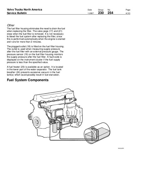 volvo d13 diagram wiring diagram schemes