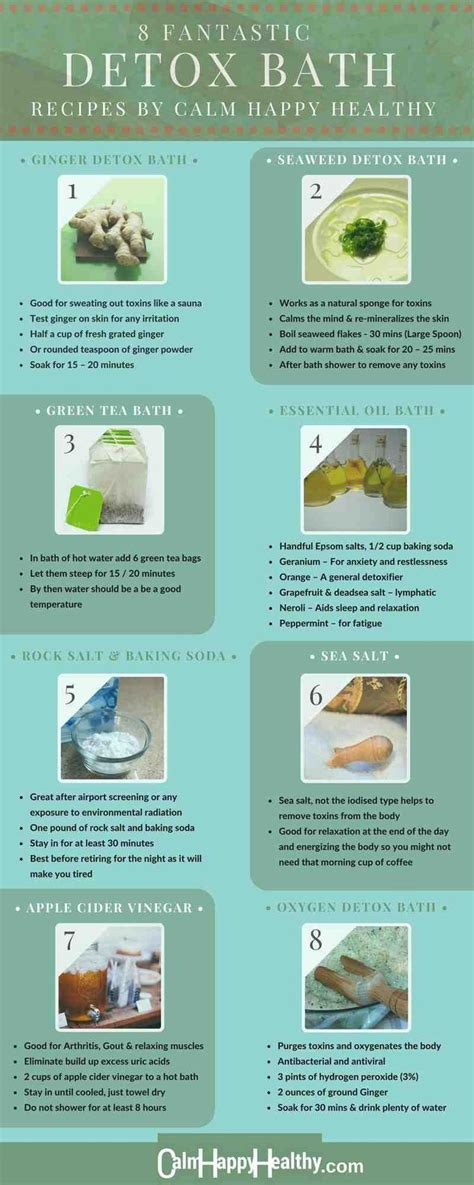 Detox Bath Ingredients by Best 20 Detox Bath Recipe Ideas On Detox