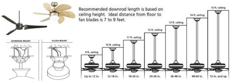 ceiling fan size for 12 by 12 room ultra guide to choose best ceiling fans for home tips
