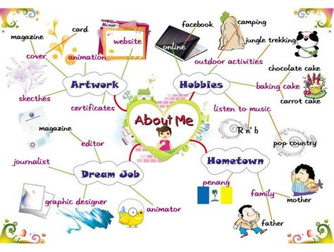 themes of education for leisure best 25 about me activities ideas on pinterest all
