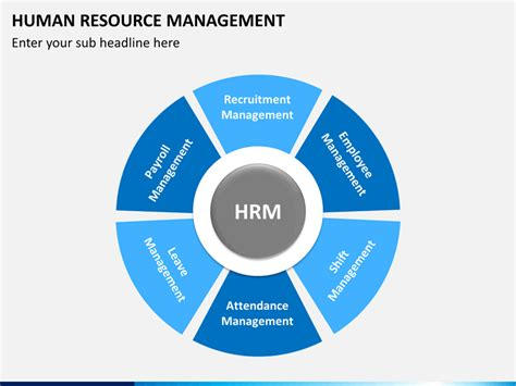 human resource management powerpoint template human resource management powerpoint template sketchbubble