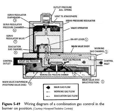 heater gas valve wiring diagram get free image about