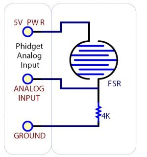variable resistance transducer analog input primer phidgets legacy support