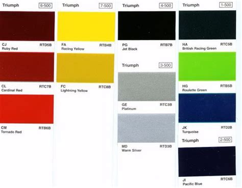 ppg motorcycle paint color chart kawasaki paint color codes 123paintingcolors download