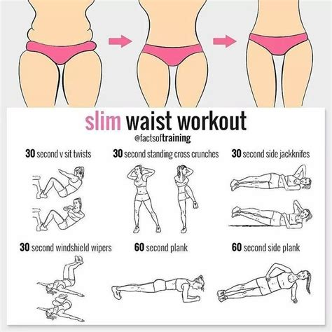 slim waist workout weighteasyloss fitness lifestyle fitness and bodybuilding review