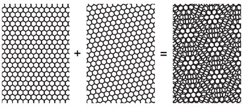 moire pattern grid magic angle graphene superconductors