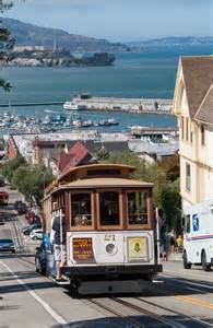 Row Houses San Francisco - top 10 things to do in san francisco what to do in san francisco