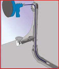 Bathtub Cleanout Plate Plumbing Problems Plumbing Problems Bathtub Drain