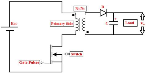 switch mode power supply circuit diagram with explanation