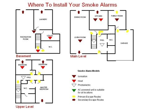 smoke alarm wiring diagram wiring diagram with description